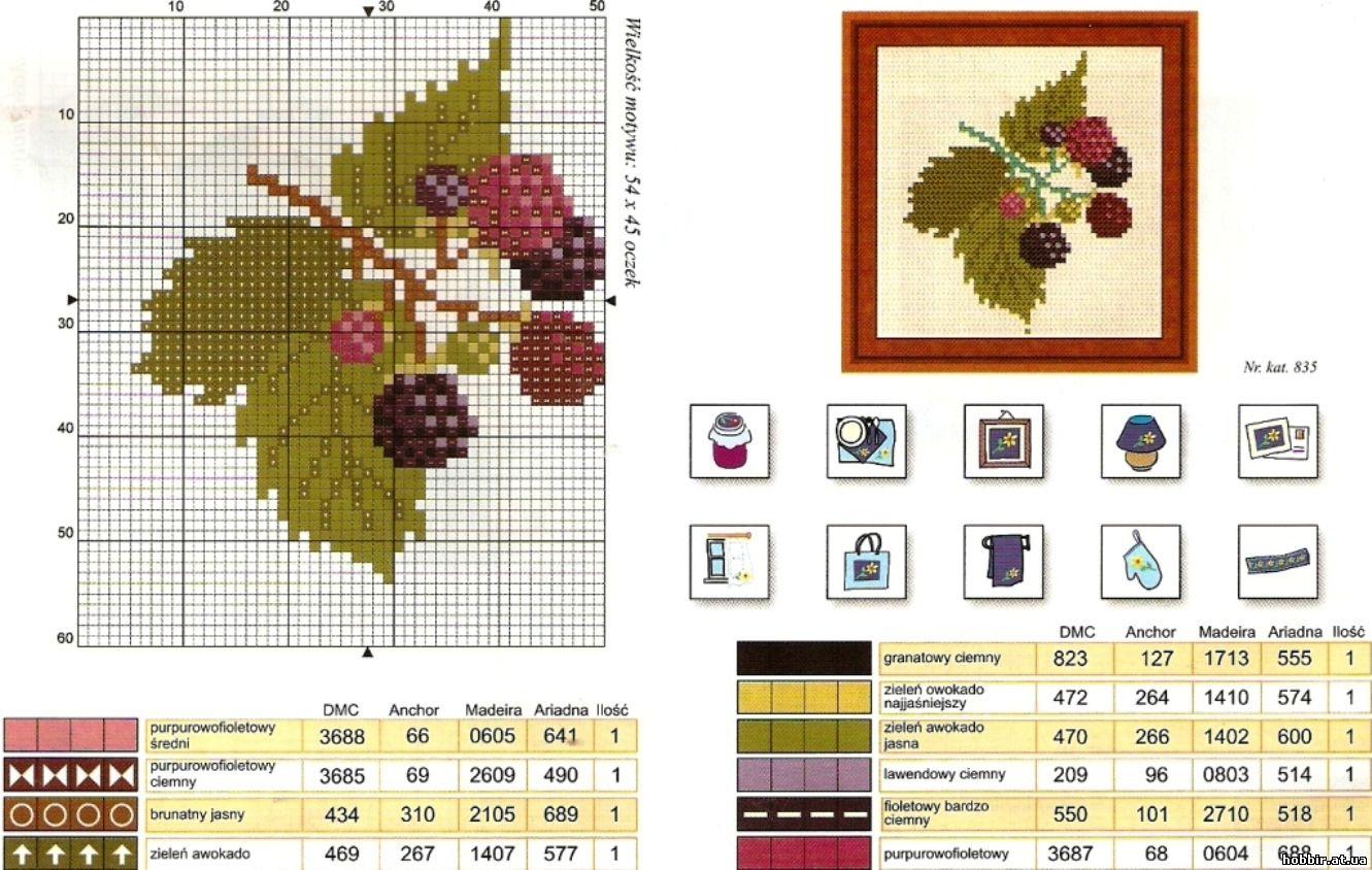 Вышивка фрукты и ягоды, натюрморт Записи в рубрике 19