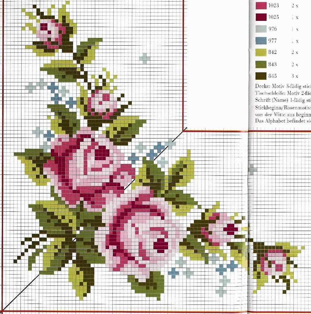 Скатерти розами схемы