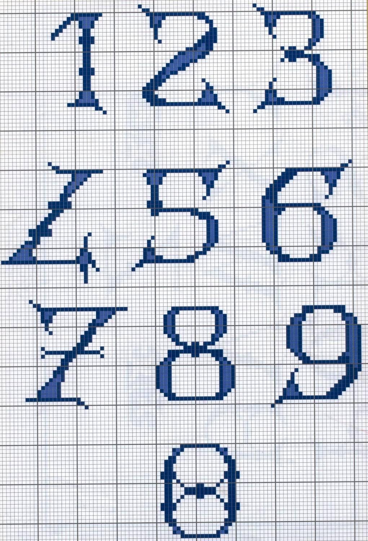 Схемы вышивки крестом цифры русский