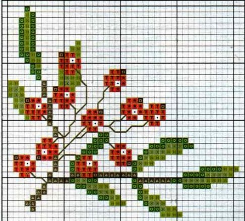 Схема вышивки бесплатно рябина
