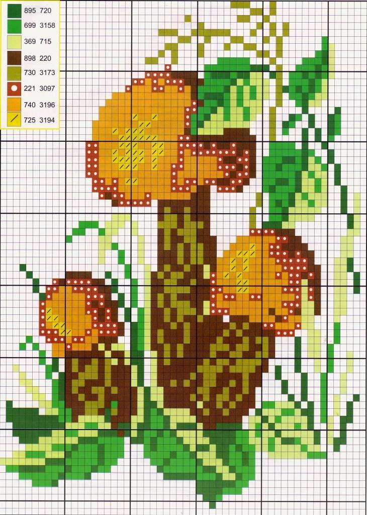Фотография как нарисовать погоду по схеми на тему простой карандаш вишивка тюльпани тюльпани схеми. admin.