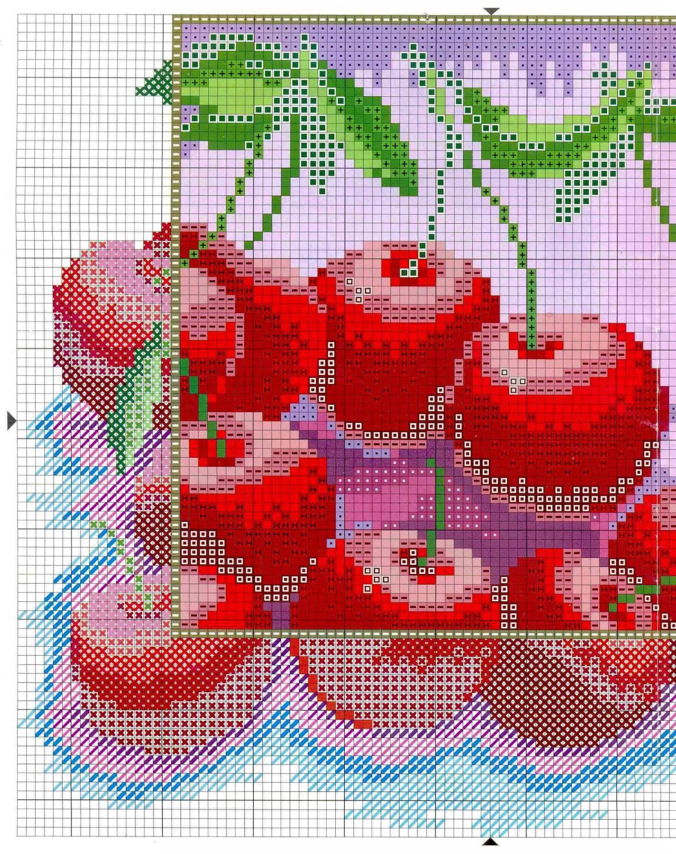 Картинки с фруктами для вышивки