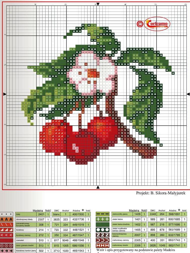 Вышивка бисером схемы вишни