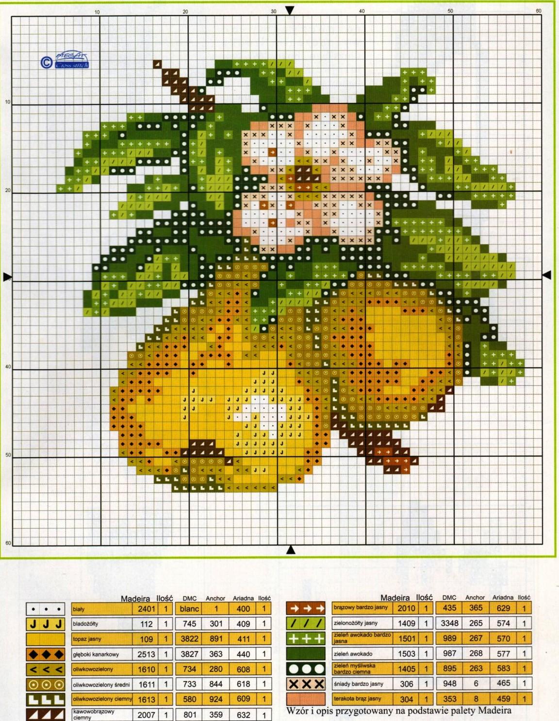 Схемы для вышивки крестом для кухни: бесплатные натюрморты, скачать 100
