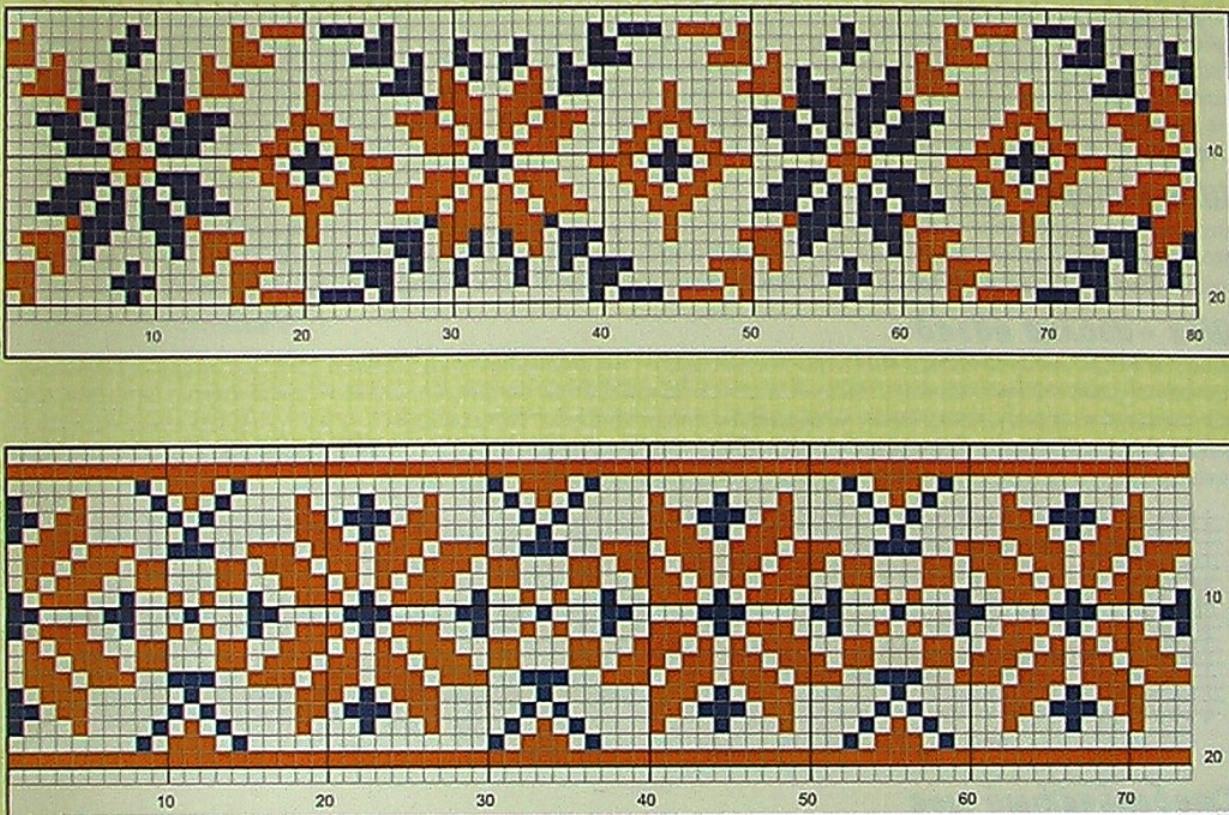 орнамент схемы вышивок