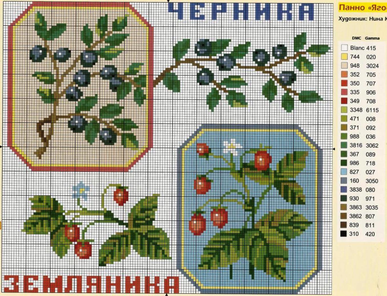 Вышивка фрукты и ягоды, натюрморт Записи в рубрике 35
