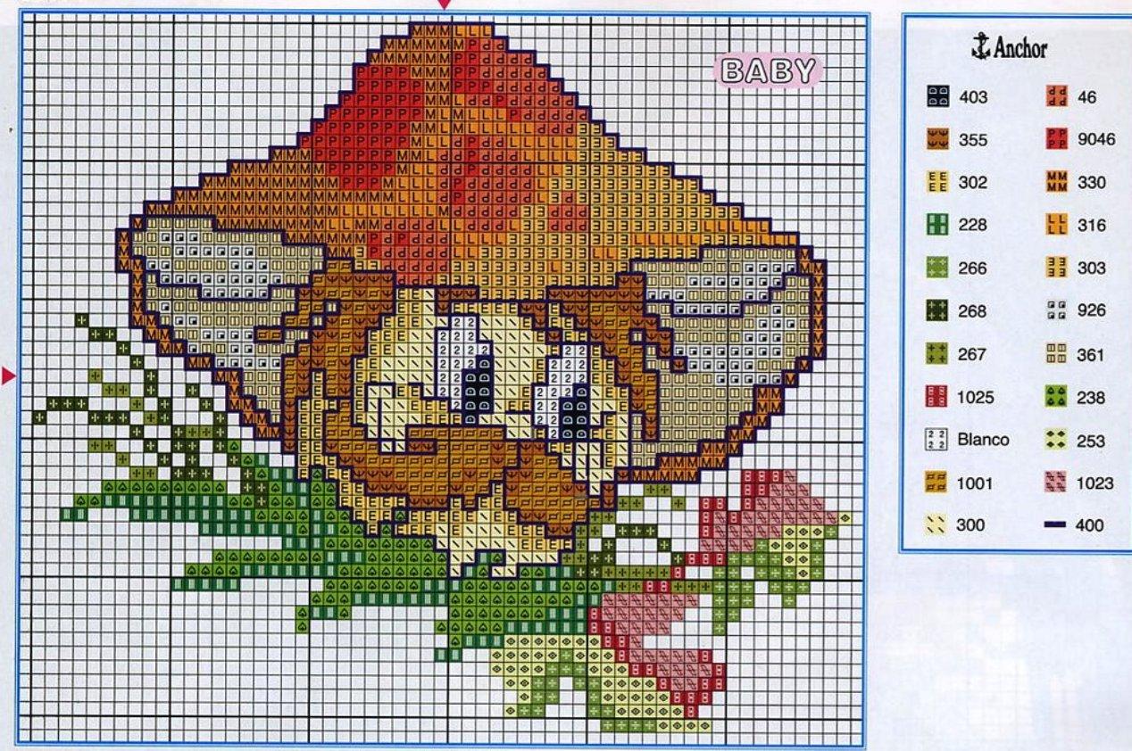Схема вышивки знаки зодиака рыбы фото 533