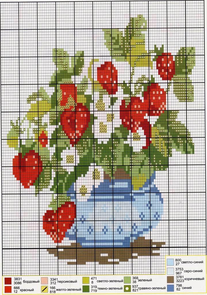 Скачать схема вышивки крестом фрукты